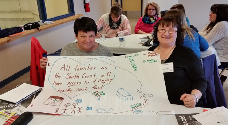 Food Security Network NL Begins New Initiative on Northern Peninsula